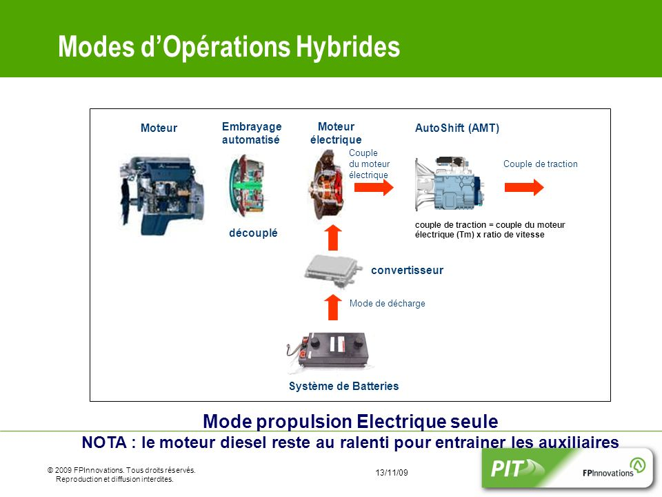Modes d'Opérations Hybrides