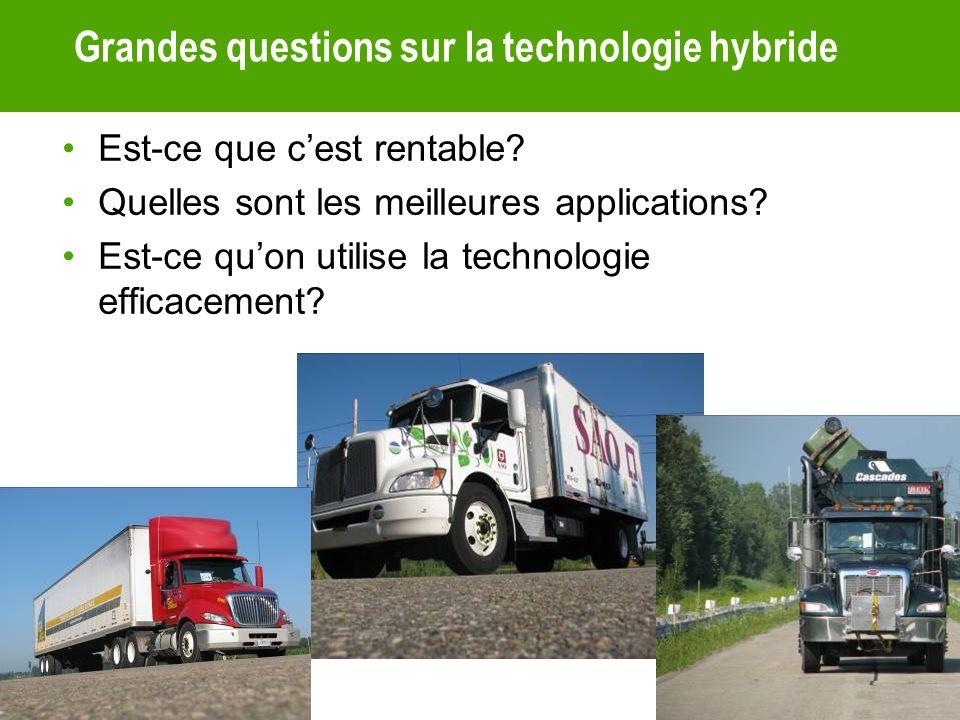 Grandes questions sur la technologie hybride