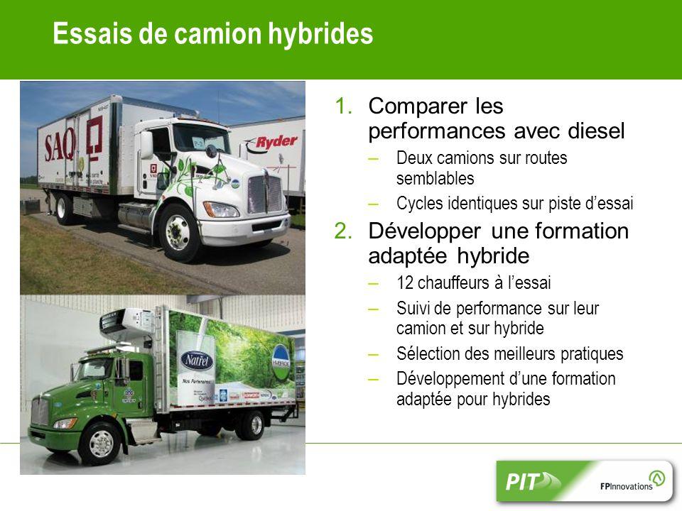 Essais de camion hybrides