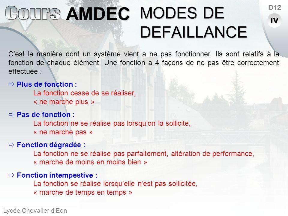MODES DE DEFAILLANCE IV