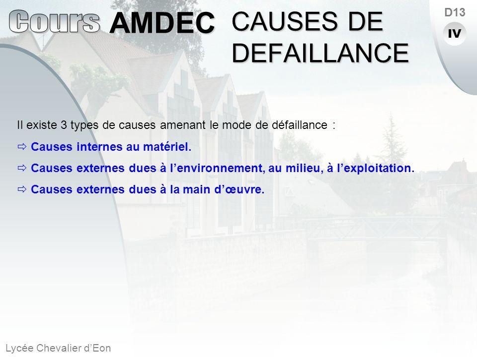 CAUSES DE DEFAILLANCE IV
