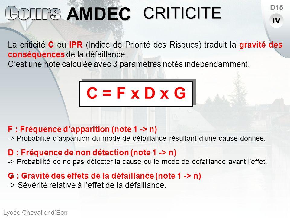 CRITICITE IV. La criticité C ou IPR (Indice de Priorité des Risques) traduit la gravité des conséquences de la défaillance.