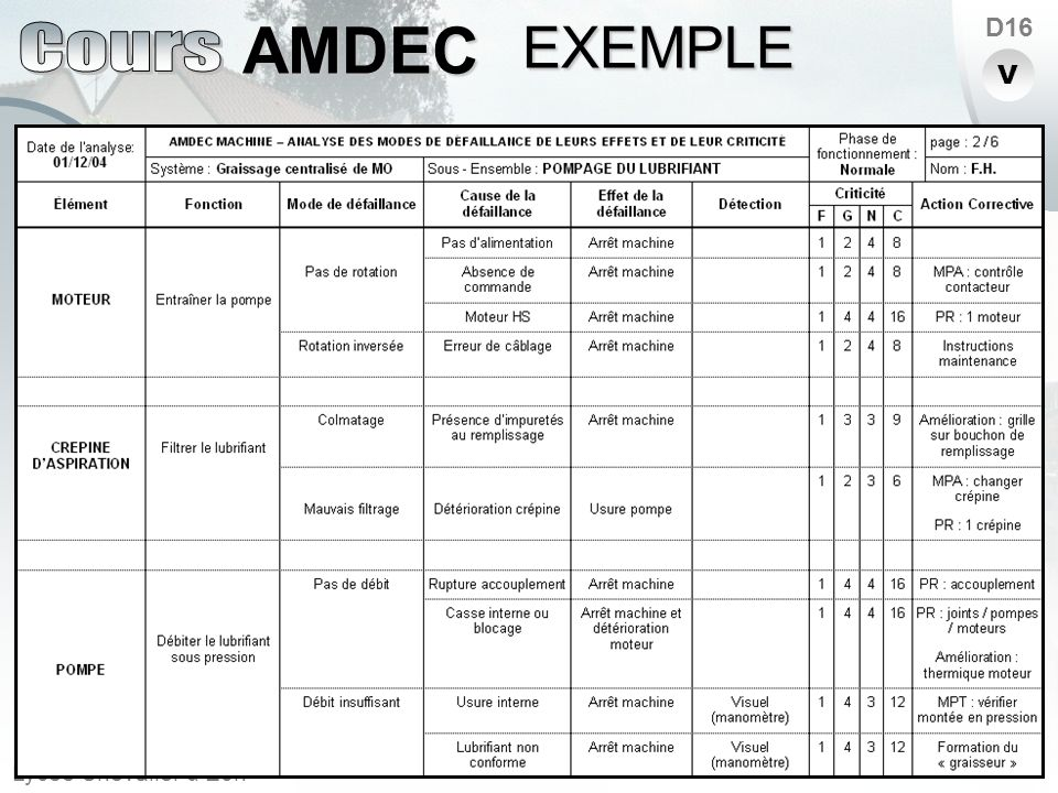 EXEMPLE V
