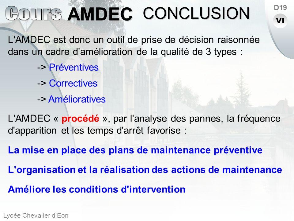 CONCLUSION VI. L AMDEC est donc un outil de prise de décision raisonnée dans un cadre d'amélioration de la qualité de 3 types :