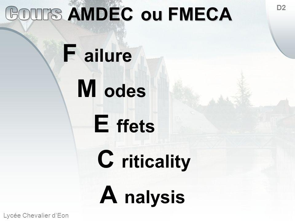 F ailure M odes E ffets C riticality A nalysis