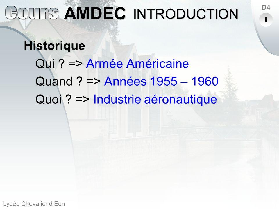 INTRODUCTION Historique Quand => Années 1955 – 1960