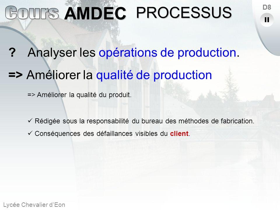 PROCESSUS Analyser les opérations de production.