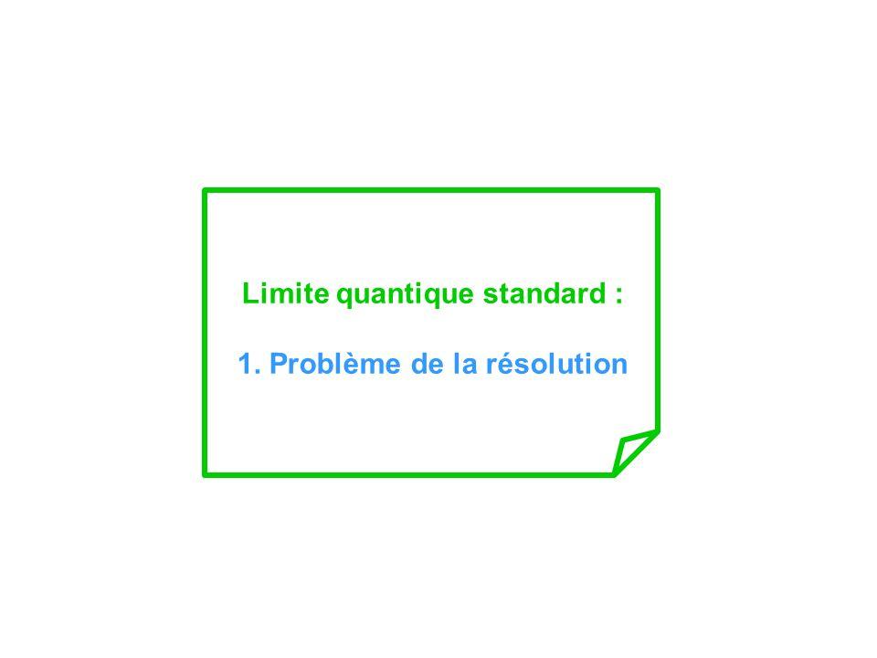 Limite quantique standard : 1. Problème de la résolution