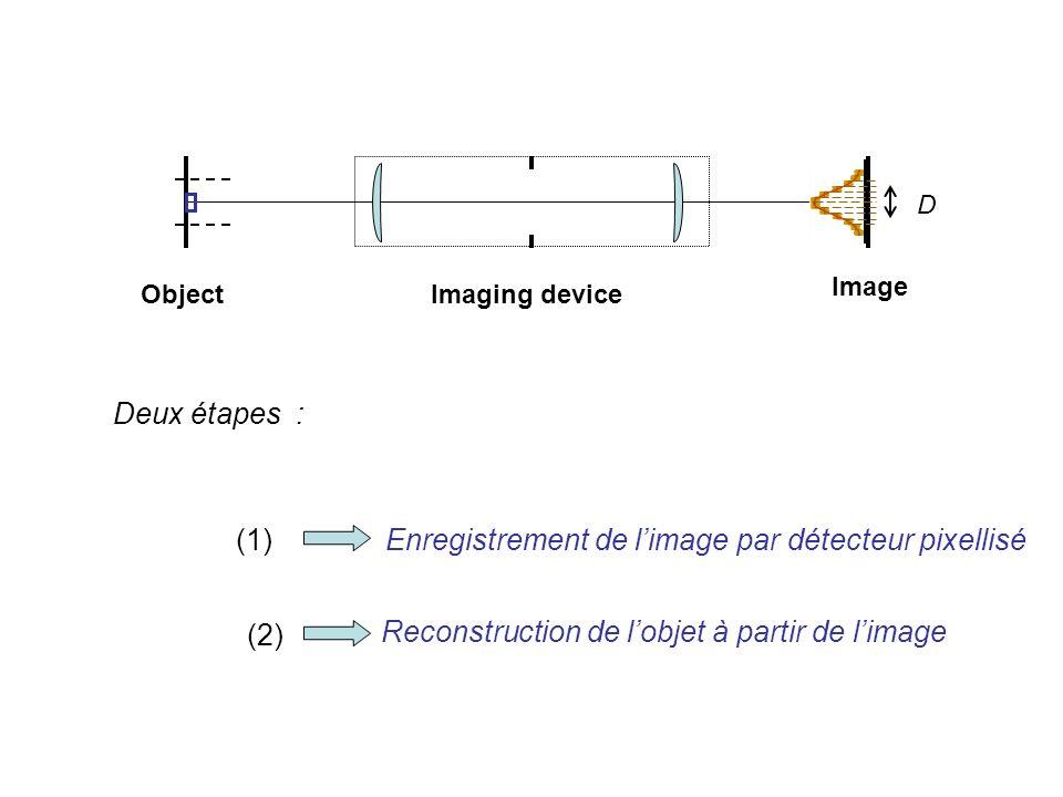Enregistrement de l'image par détecteur pixellisé