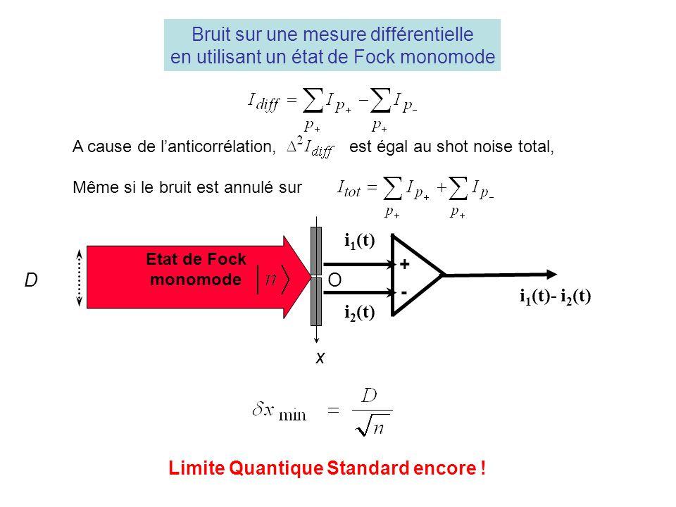 Limite Quantique Standard encore !