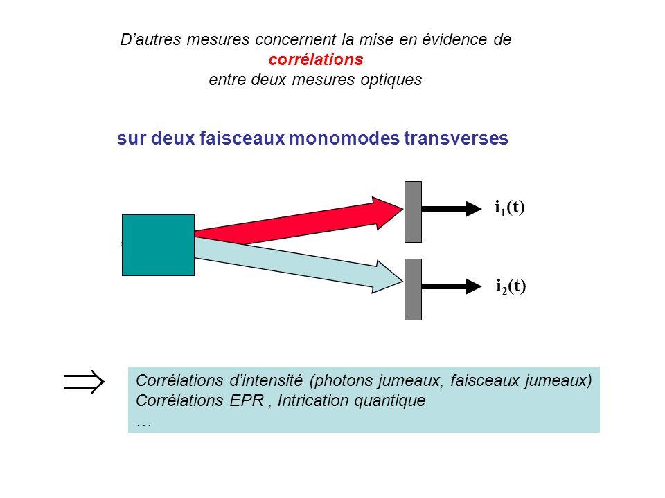 sur deux faisceaux monomodes transverses