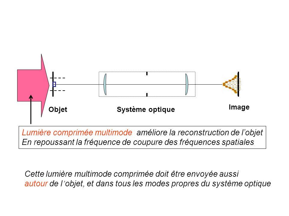 Lumière comprimée multimode améliore la reconstruction de l'objet