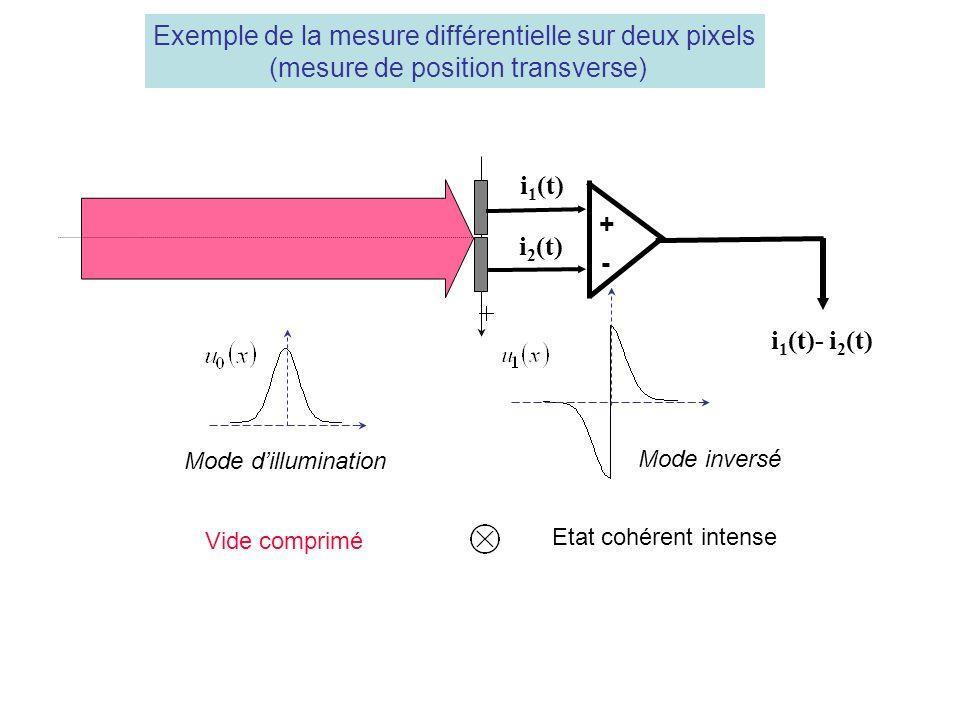 Exemple de la mesure différentielle sur deux pixels