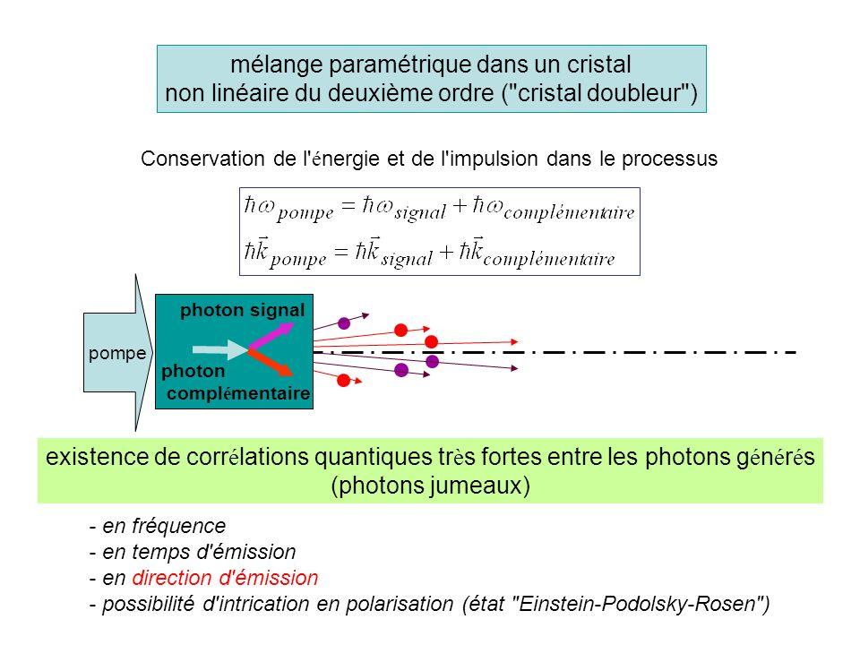 mélange paramétrique dans un cristal