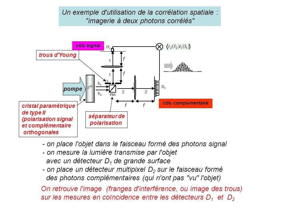 Un exemple d utilisation de la corrélation spatiale :