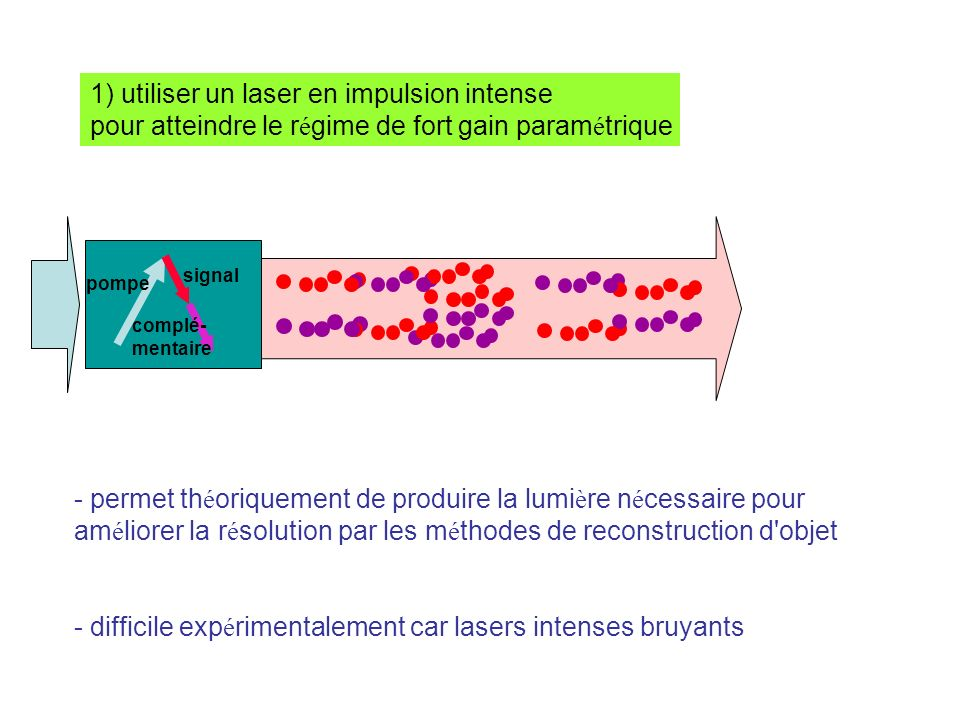 1) utiliser un laser en impulsion intense