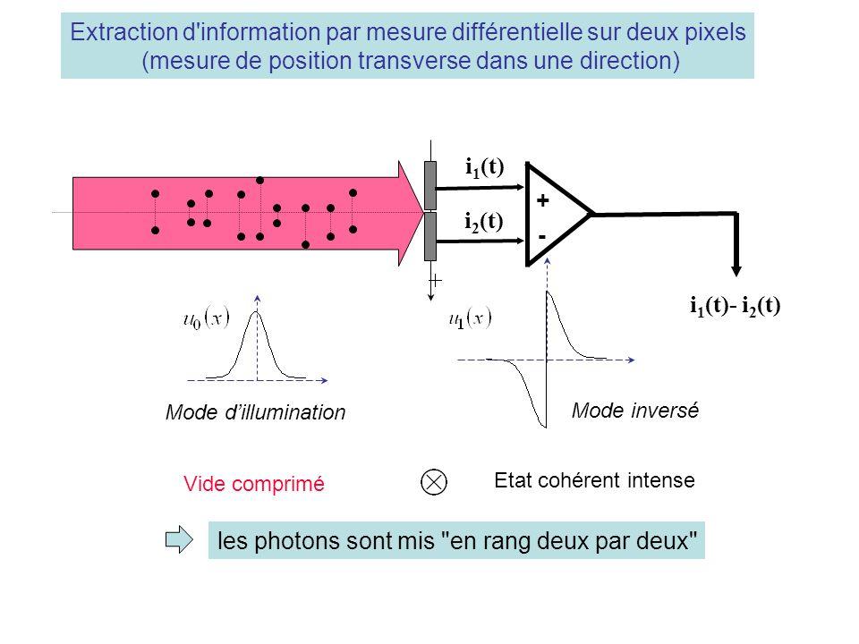 Extraction d information par mesure différentielle sur deux pixels
