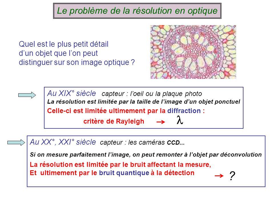 Le problème de la résolution en optique