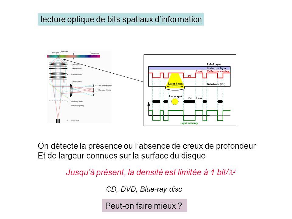 lecture optique de bits spatiaux d'information