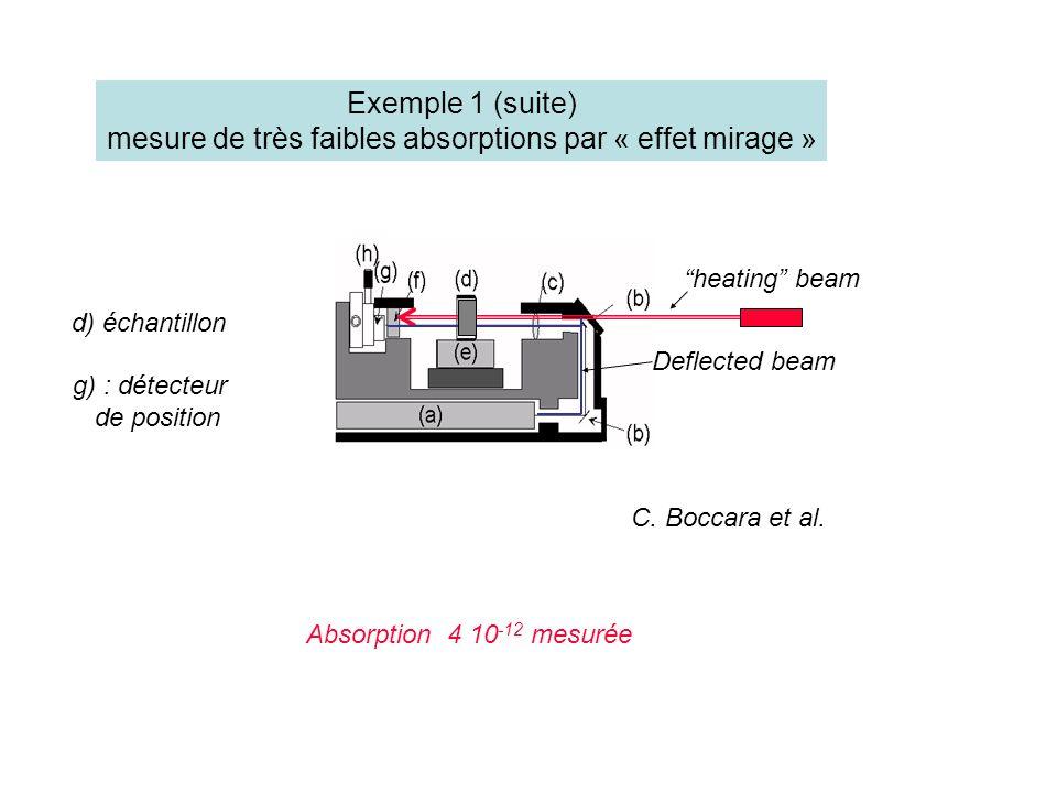 mesure de très faibles absorptions par « effet mirage »