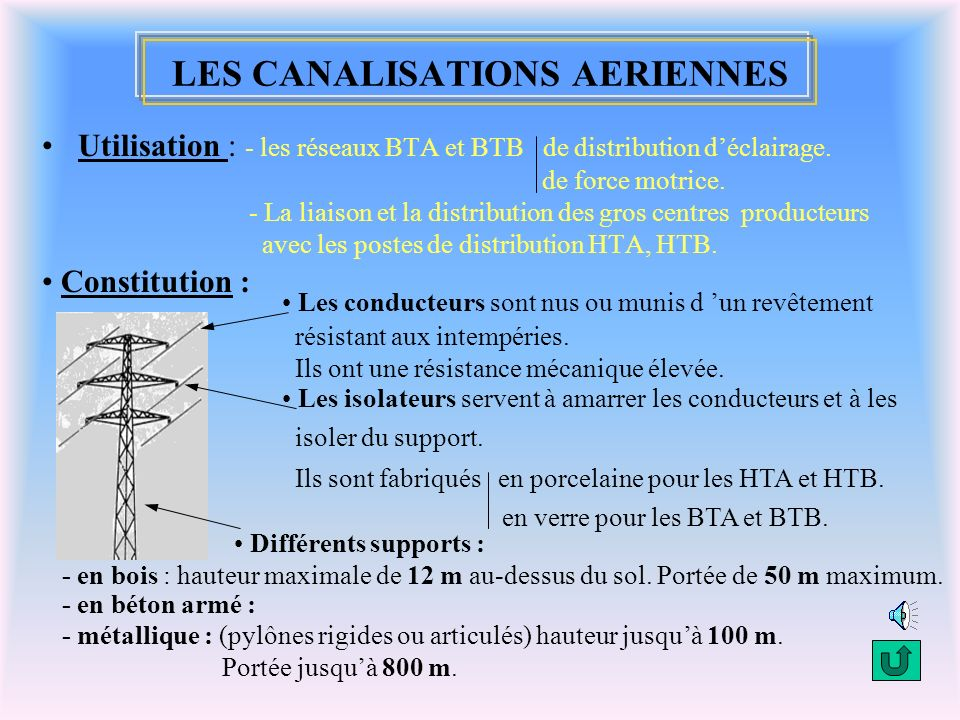 LES CANALISATIONS AERIENNES
