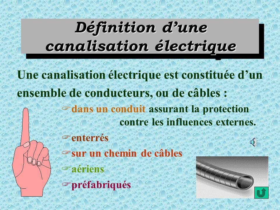 Définition d'une canalisation électrique