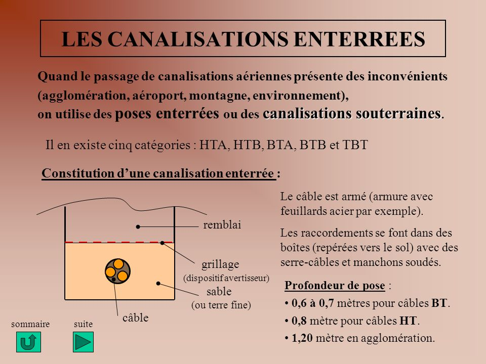 LES CANALISATIONS ENTERREES