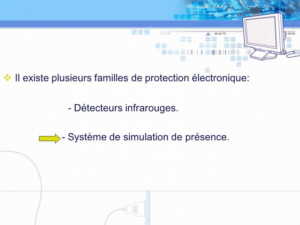 Il existe plusieurs familles de protection électronique:
