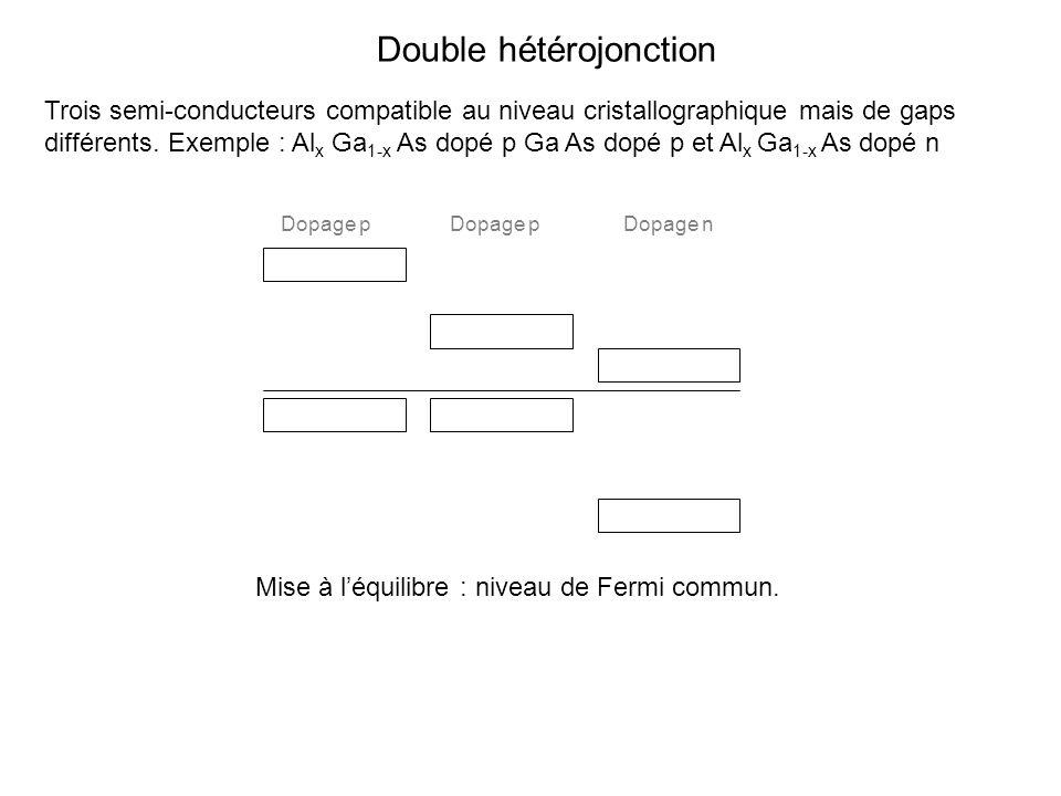 Double hétérojonction