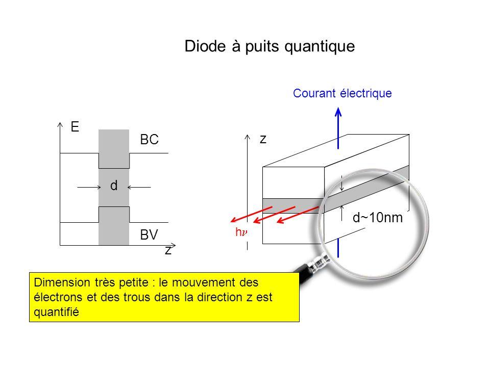 Diode à puits quantique