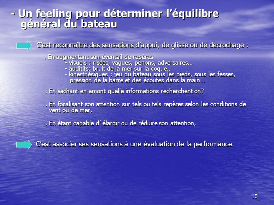 - Un feeling pour déterminer l'équilibre général du bateau