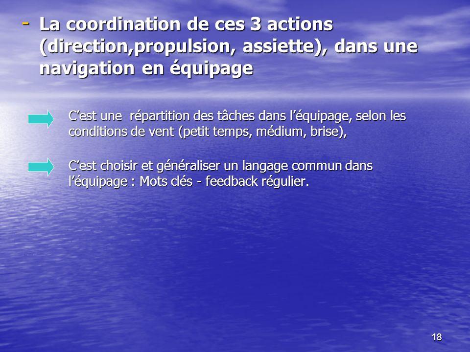 La coordination de ces 3 actions (direction,propulsion, assiette), dans une navigation en équipage