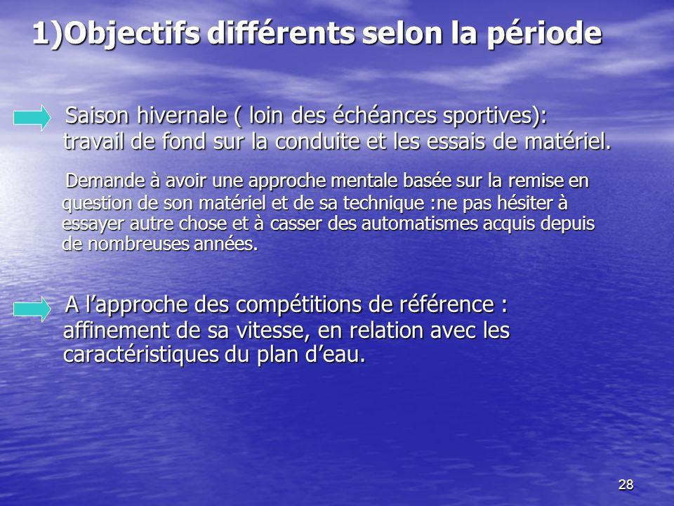 1)Objectifs différents selon la période