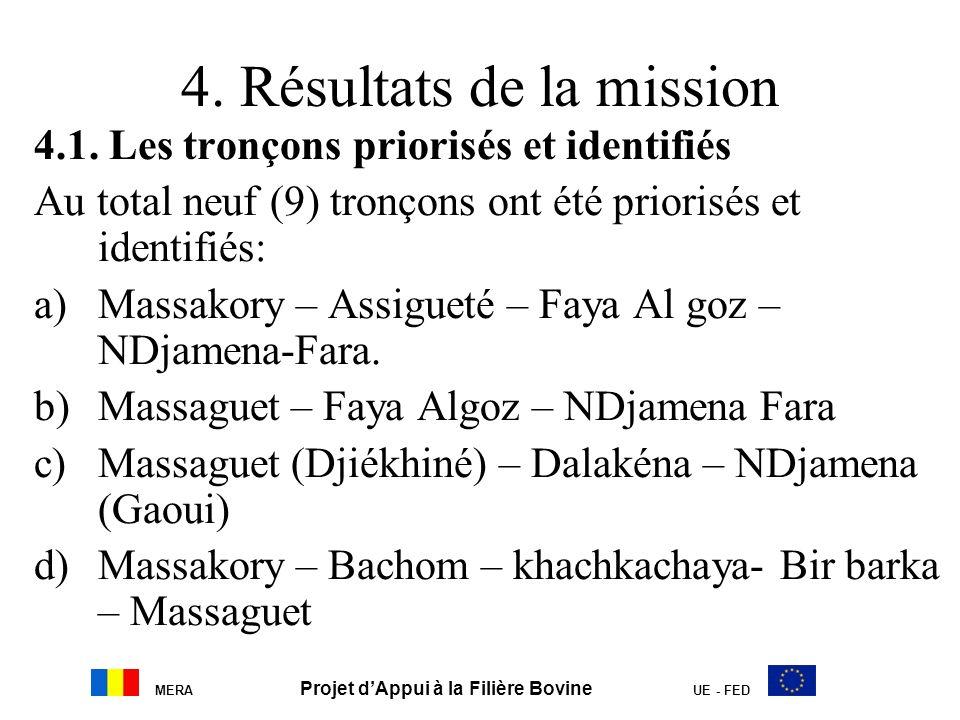 4. Résultats de la mission
