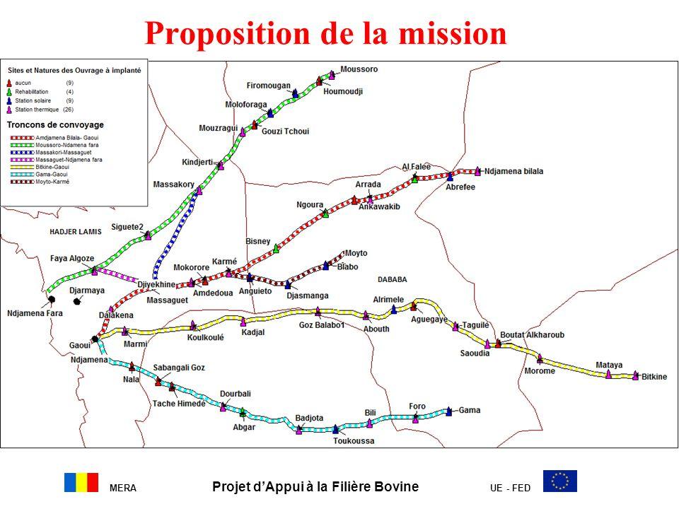 Proposition de la mission