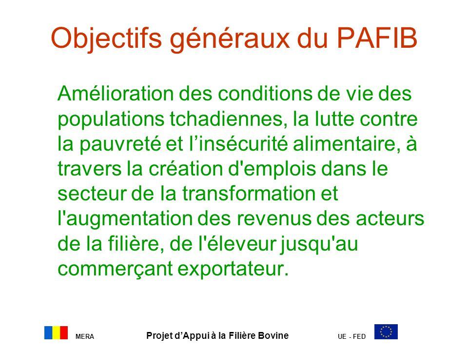 Objectifs généraux du PAFIB