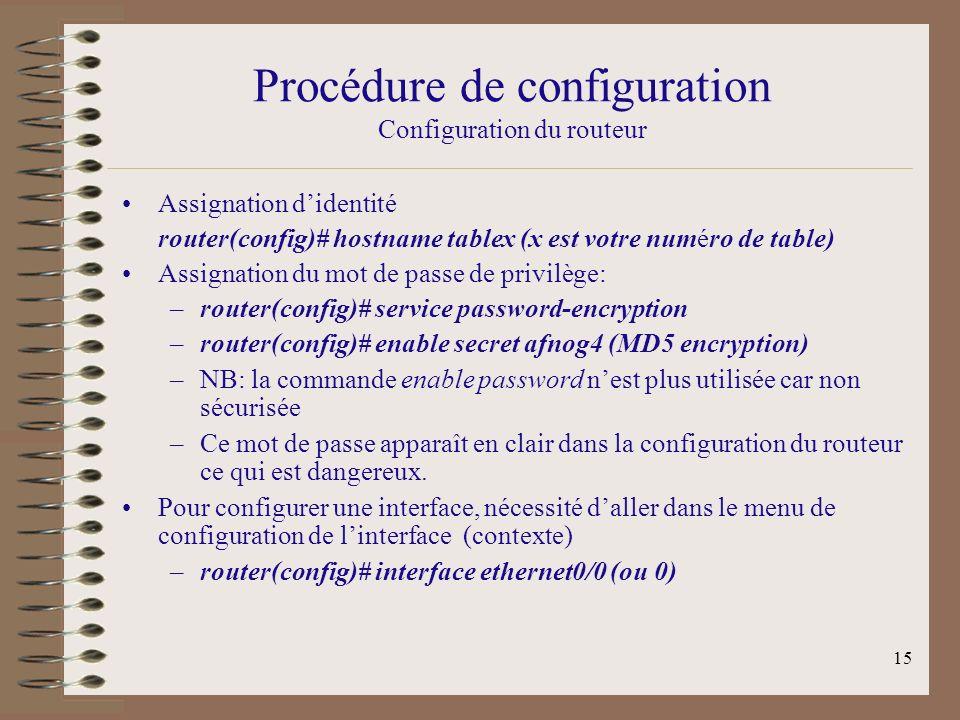 Procédure de configuration Configuration du routeur