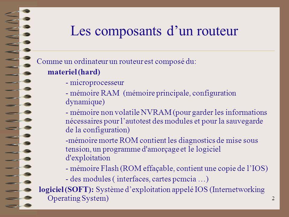 Les composants d'un routeur