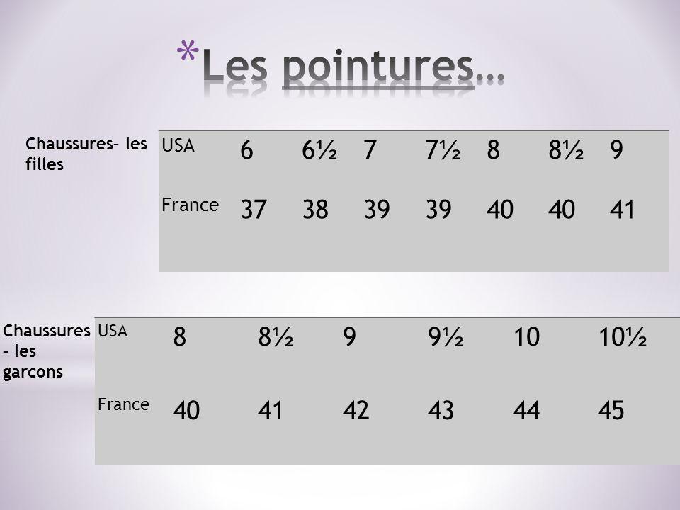 Les pointures… Chaussures– les filles. USA. 6. 6½. 7. 7½. 8. 8½. 9. France. 37. 38. 39.