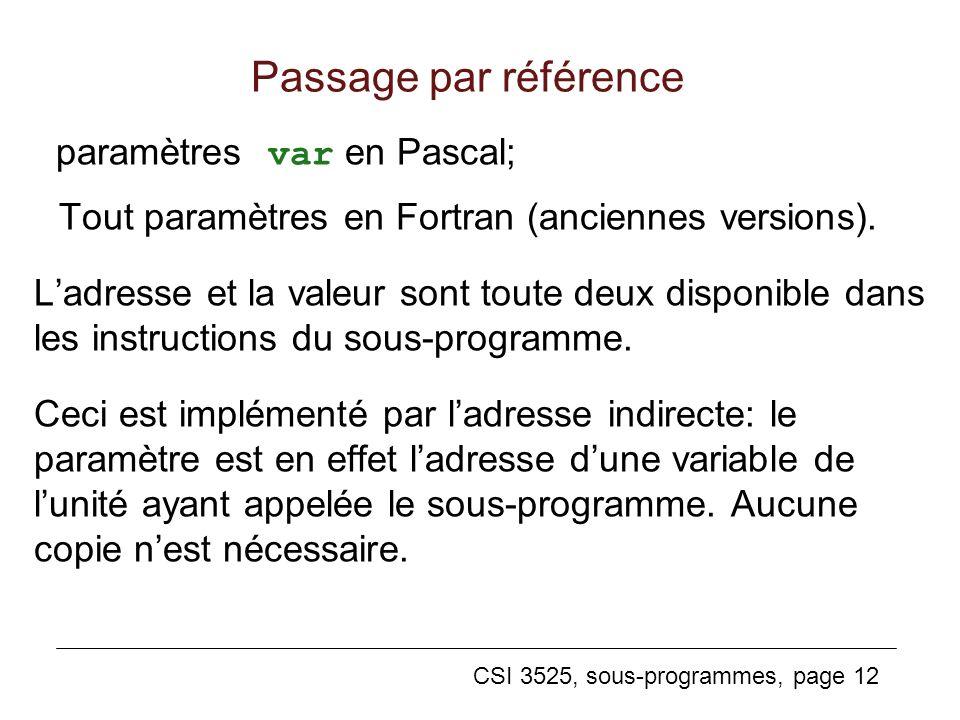 Passage par référence paramètres var en Pascal;
