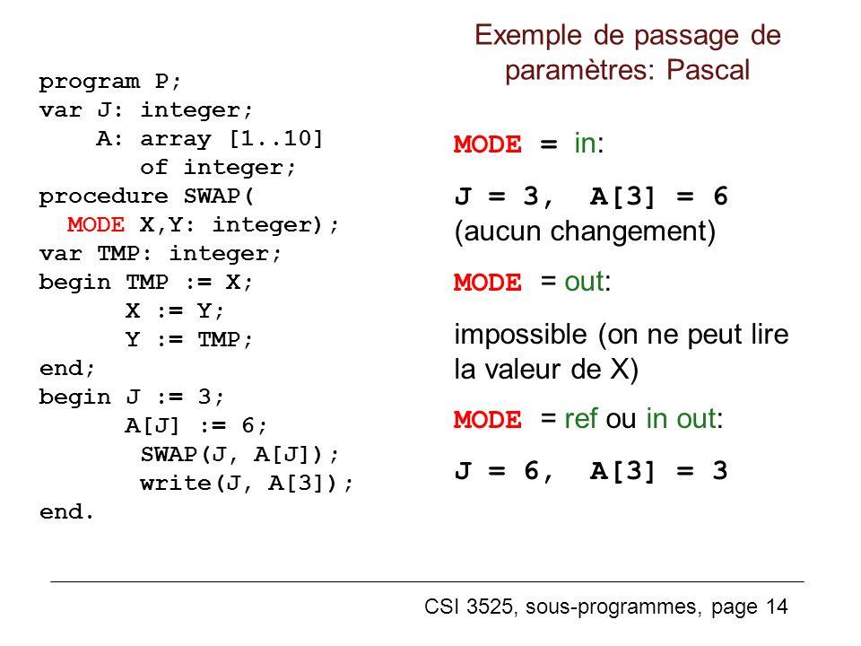Exemple de passage de paramètres: Pascal