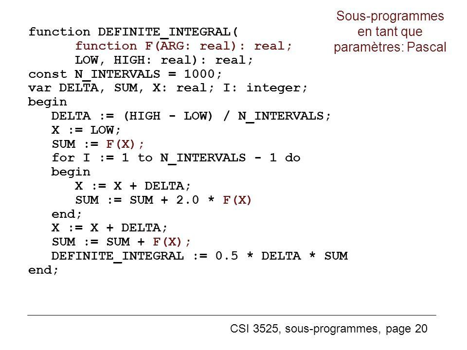 Sous-programmes en tant que paramètres: Pascal