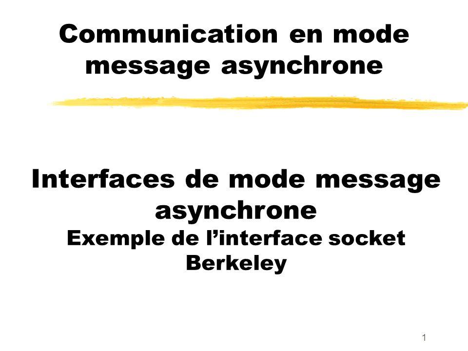 Communication en mode message asynchrone