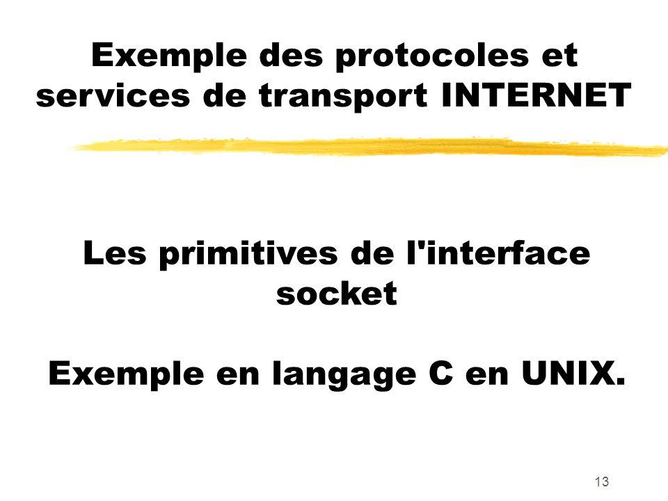 Exemple des protocoles et services de transport INTERNET