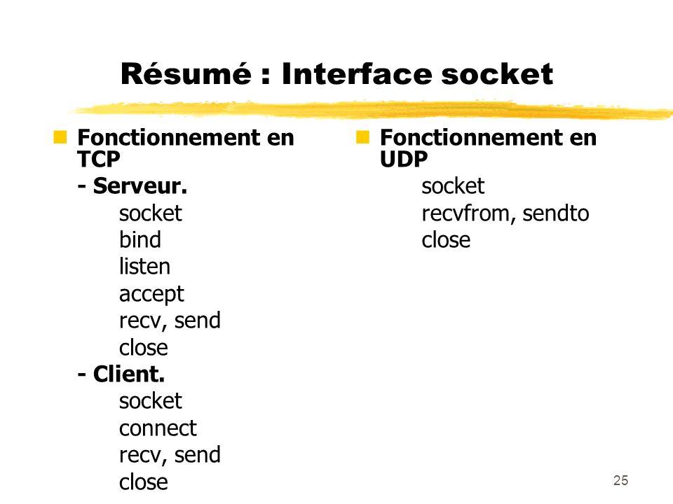 Résumé : Interface socket