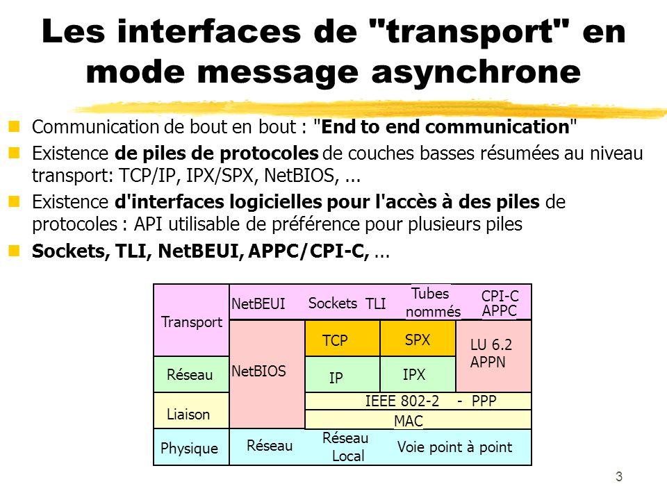 Les interfaces de transport en mode message asynchrone