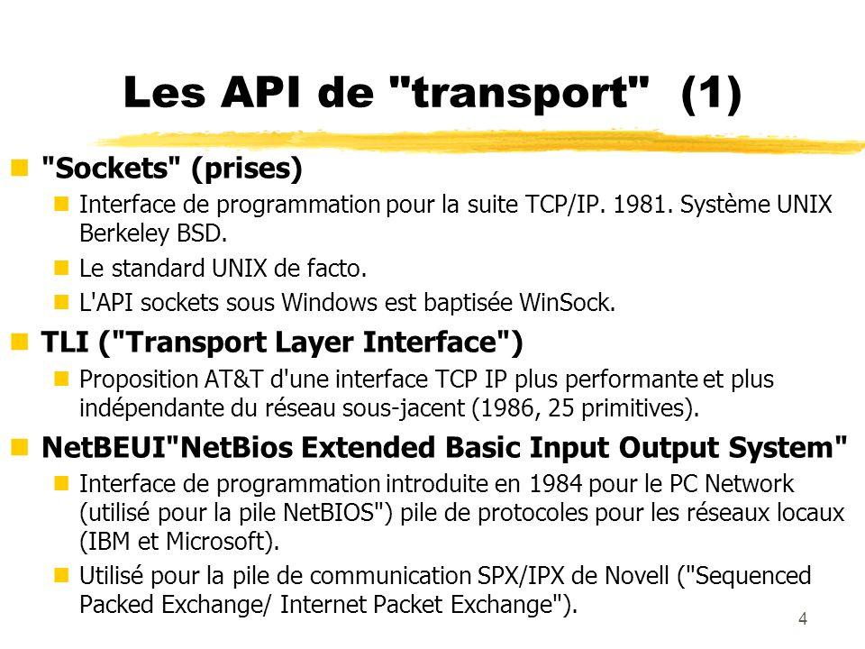 Les API de transport (1) Sockets (prises)