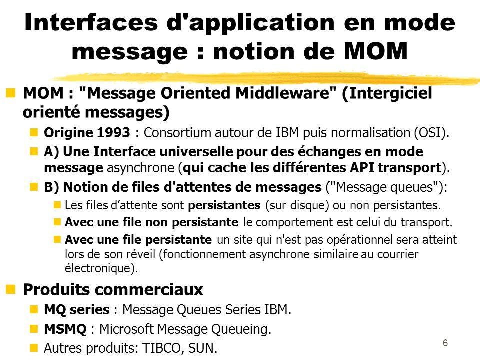 Interfaces d application en mode message : notion de MOM