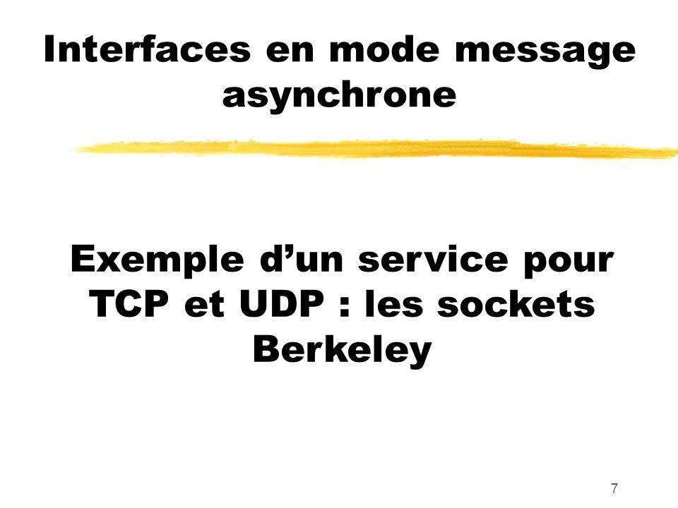 Interfaces en mode message asynchrone