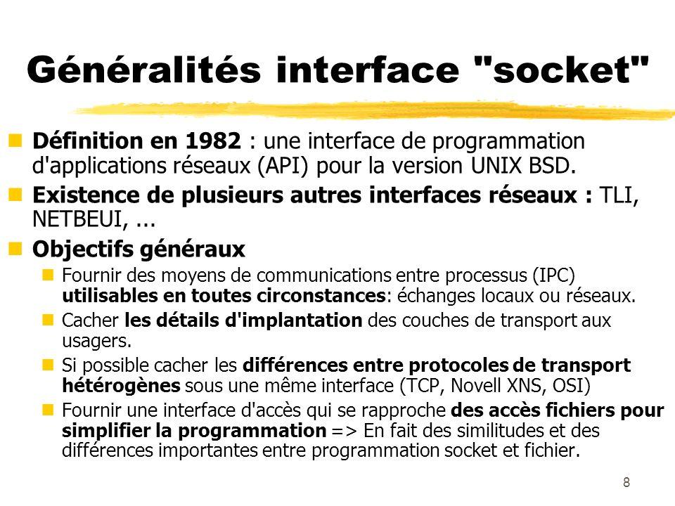 Généralités interface socket